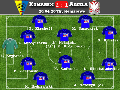 Ko(sz)mary Powróciły! Komarex 2-1 Aquila (20.04.2013)